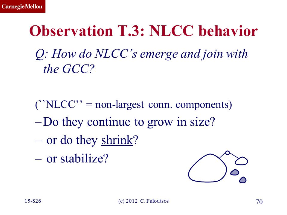 CMU SCS (c) 2012 C. Faloutsos 70 Observation T.3: NLCC behavior Q: How do NLCC's emerge and join with the GCC? (``NLCC'' = non-largest conn. component