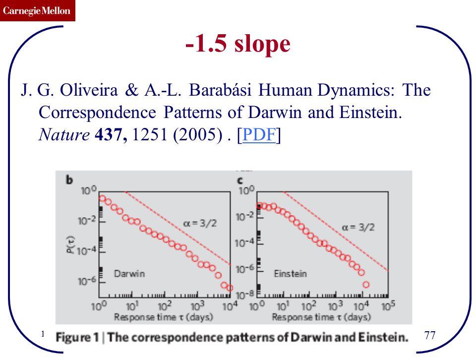 CMU SCS 15-826(c) 2012 C. Faloutsos 77 -1.5 slope J. G. Oliveira & A.-L. Barabási Human Dynamics: The Correspondence Patterns of Darwin and Einstein.