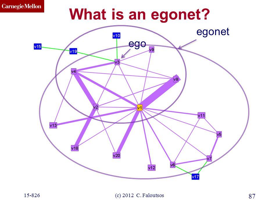 CMU SCS What is an egonet? ego 87 egonet (c) 2012 C. Faloutsos15-826