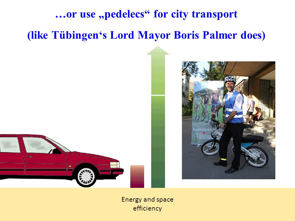 """…or use """"pedelecs"""" for city transport (like Tübingen's Lord Mayor Boris Palmer does) Energy and space efficiency"""