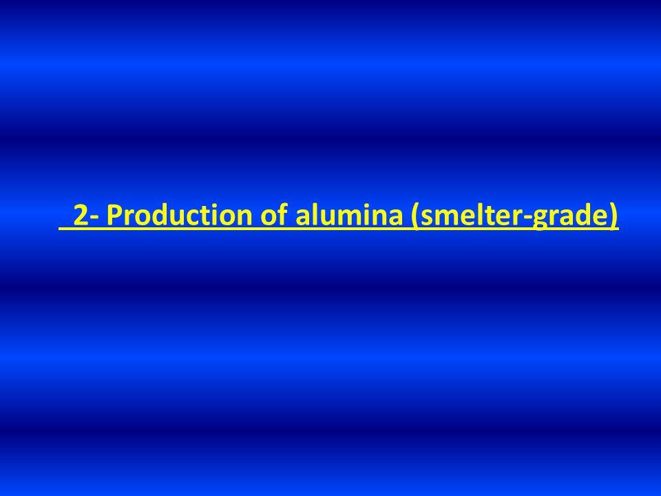 2- Production of alumina (smelter-grade)