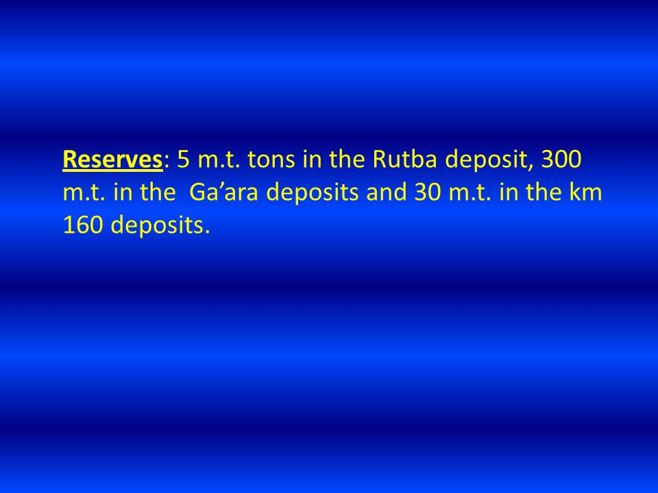 Reserves: 5 m.t. tons in the Rutba deposit, 300 m.t.