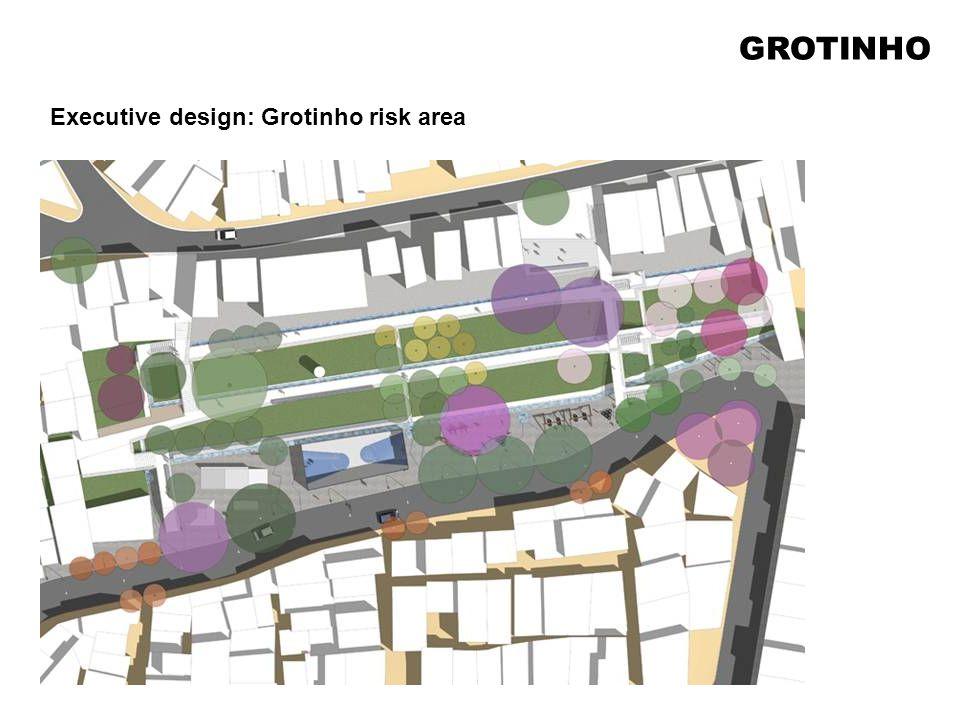 Executive design: Grotinho risk area GROTINHO