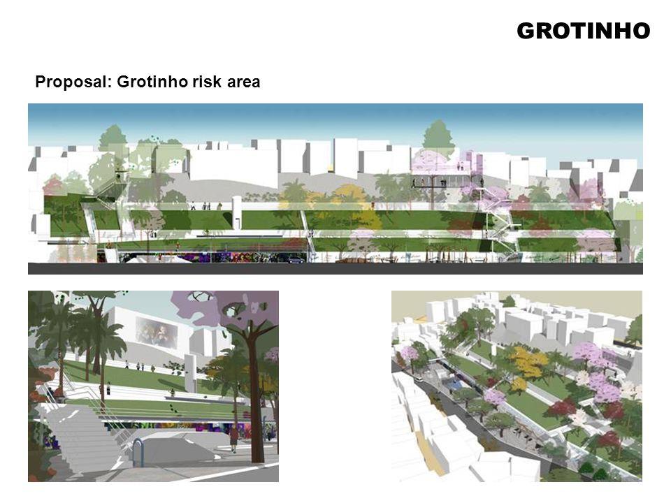 Proposal: Grotinho risk area GROTINHO