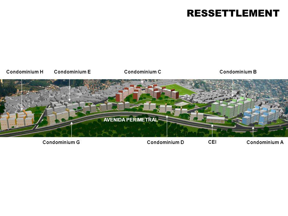 AVENIDA PERIMETRAL Condominium A Condominium BCondominium C Condominium D Condominium E Condominium G Condominium H CEI RESSETTLEMENT