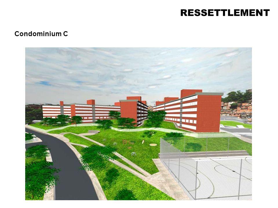 Condominium C RESSETTLEMENT