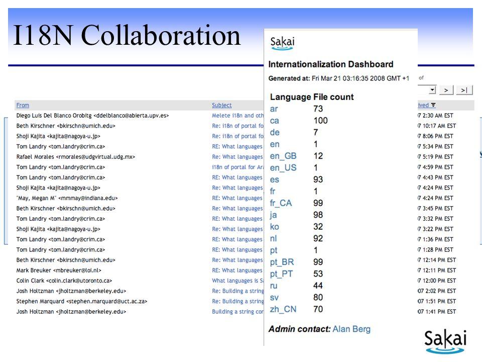 I18N Collaboration