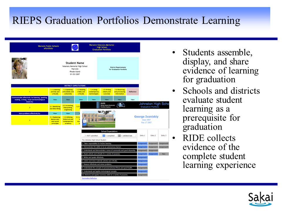RIEPS Graduation Portfolios Demonstrate Learning Students assemble, display, and share evidence of learning for graduation Schools and districts evaluate student learning as a prerequisite for graduation RIDE collects evidence of the complete student learning experience