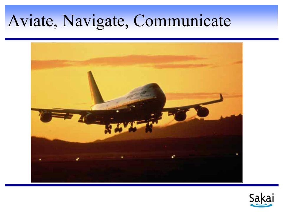 Aviate, Navigate, Communicate