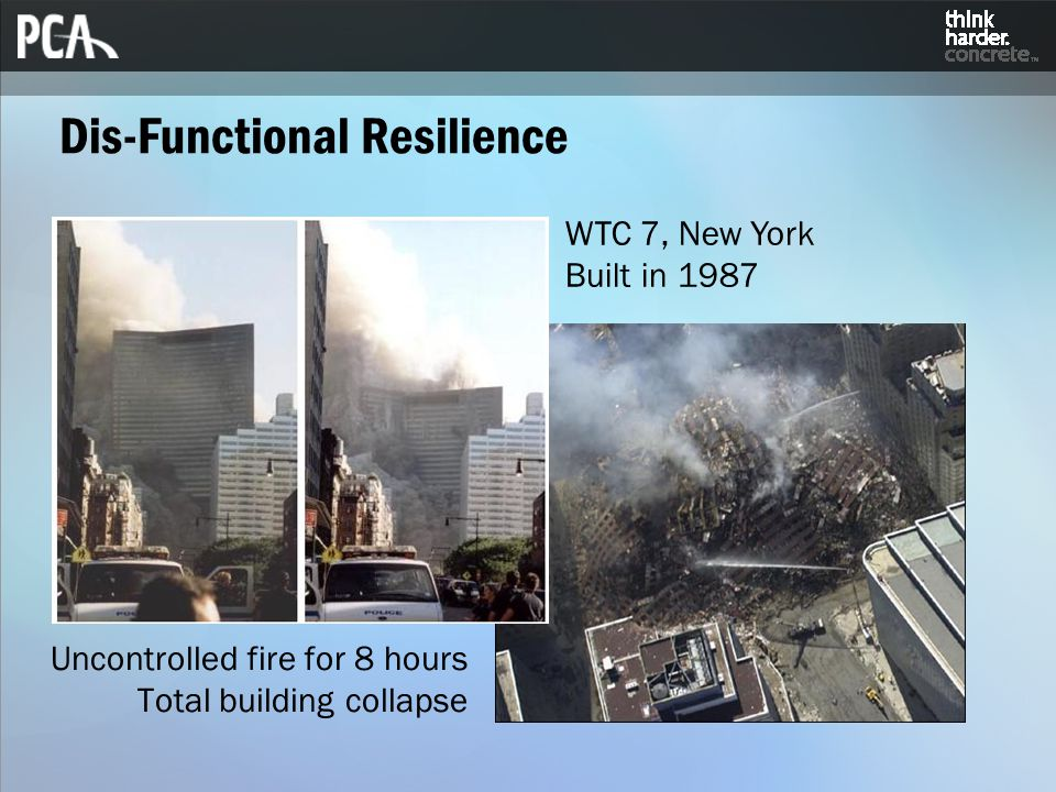 Dis-Functional Resilience WTC 7, New York Built in 1987 Uncontrolled fire for 8 hours Total building collapse