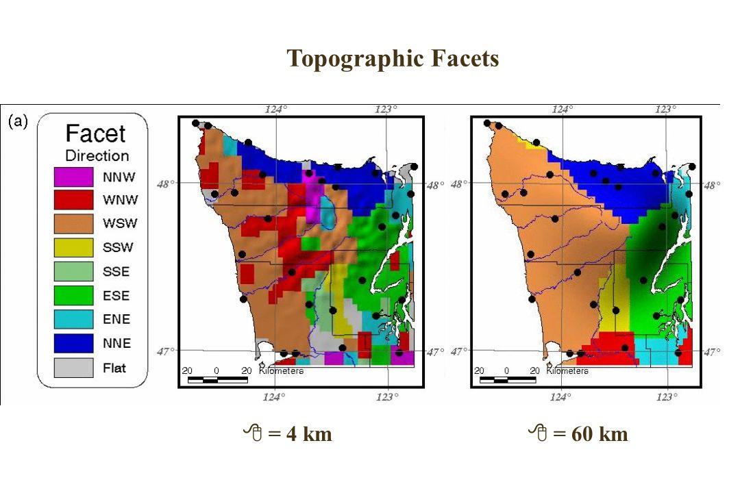 Topographic Facets  = 4 km  = 60 km