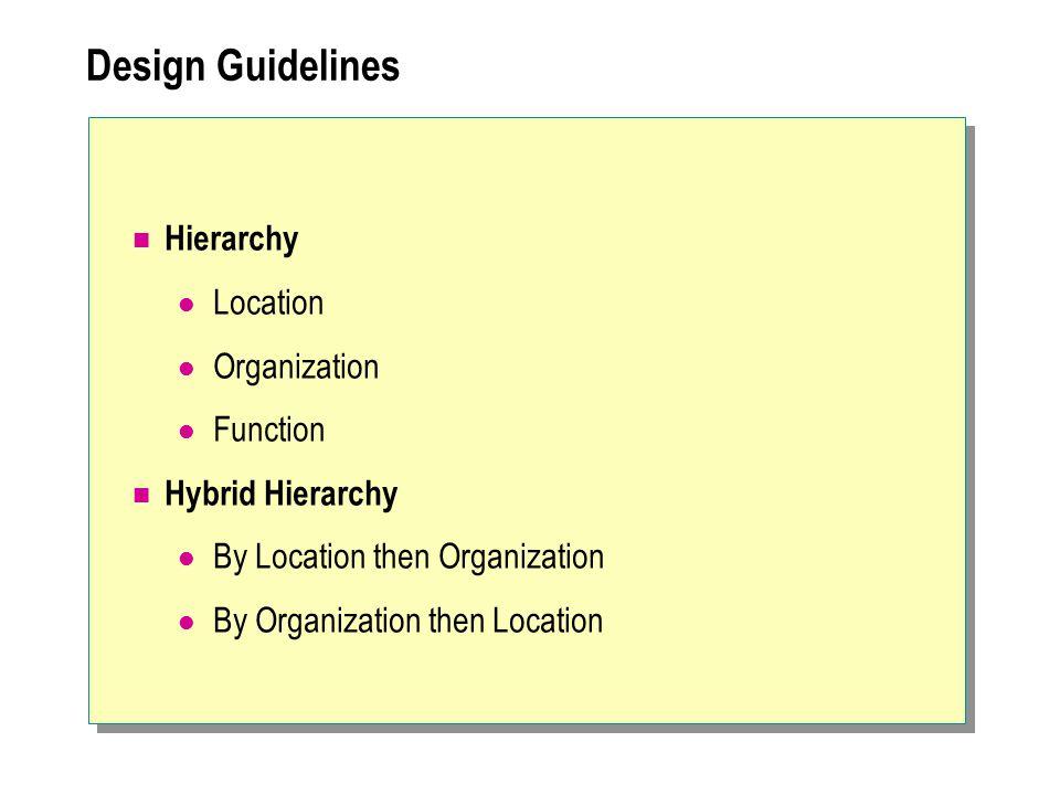 Design Guidelines Hierarchy Location Organization Function Hybrid Hierarchy By Location then Organization By Organization then Location