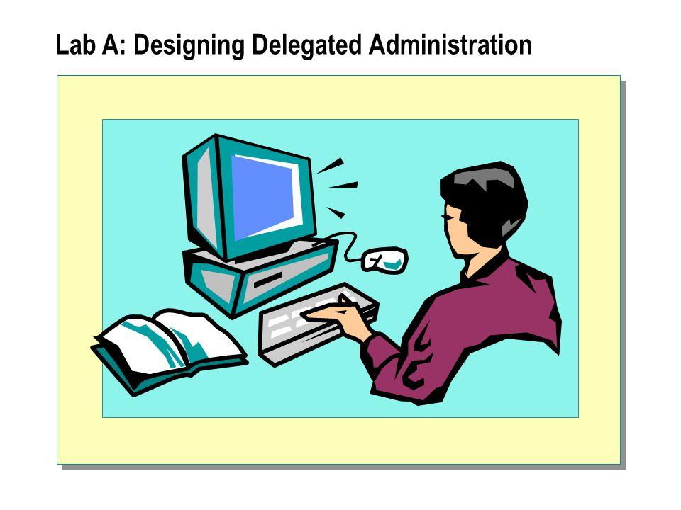 Lab A: Designing Delegated Administration