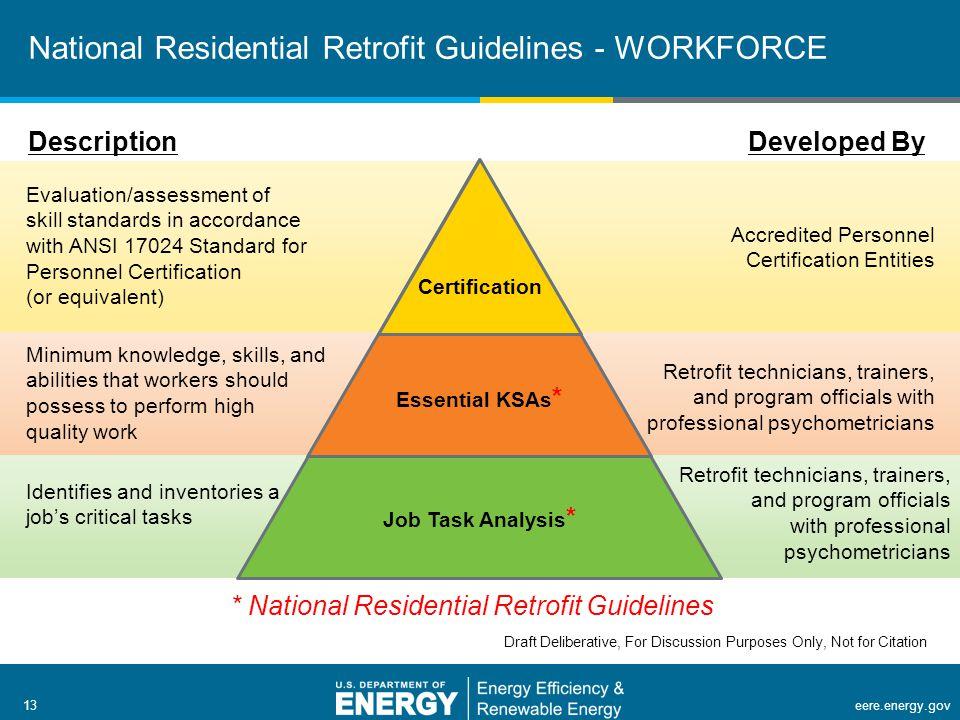 13 | Building Technologies Programeere.energy.gov13eere.energy.gov National Residential Retrofit Guidelines - WORKFORCE Job Task Analysis * Essential