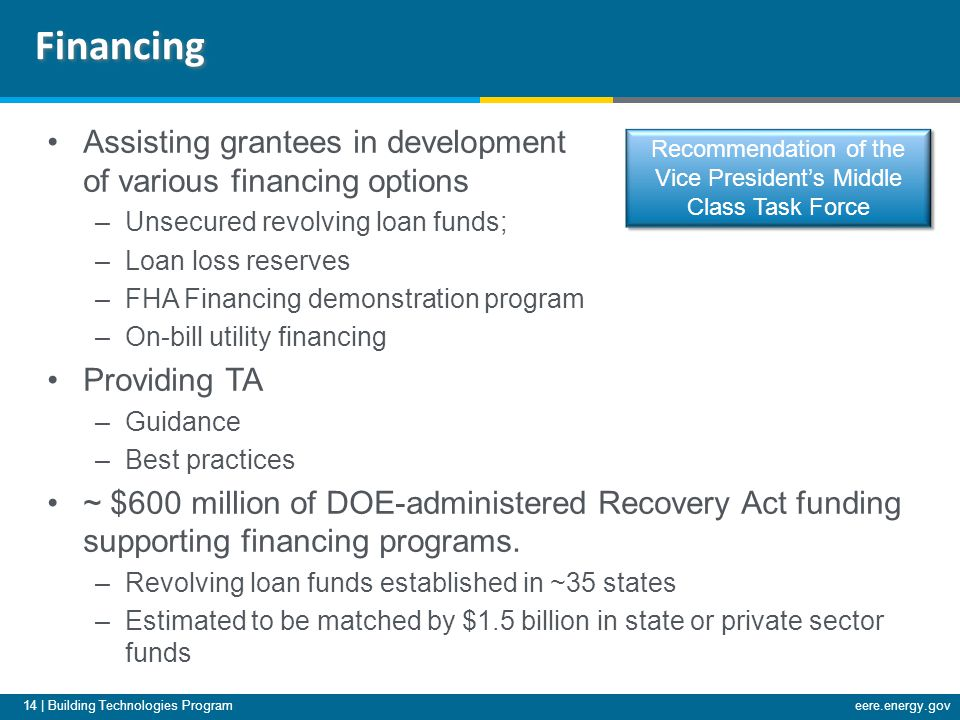 14 | Building Technologies Programeere.energy.gov Assisting grantees in development of various financing options –Unsecured revolving loan funds; –Loa