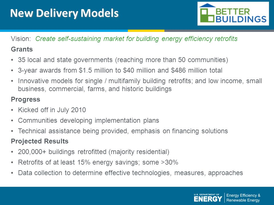 15 | Building Technologies Programeere.energy.gov Vision: Create self-sustaining market for building energy efficiency retrofits Grants 35 local and state governments (reaching more than 50 communities) 3-year awards from $1.5 million to $40 million and $486 million total Innovative models for single / multifamily building retrofits; and low income, small business, commercial, farms, and historic buildings Progress Kicked off in July 2010 Communities developing implementation plans Technical assistance being provided, emphasis on financing solutions Projected Results 200,000+ buildings retrofitted (majority residential) Retrofits of at least 15% energy savings; some >30% Data collection to determine effective technologies, measures, approaches New Delivery Models