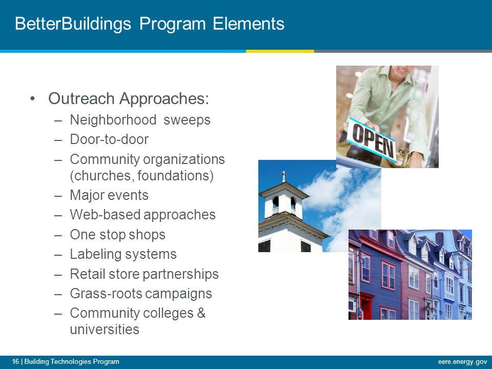 16 | Building Technologies Programeere.energy.gov Outreach Approaches: –Neighborhood sweeps –Door-to-door –Community organizations (churches, foundati