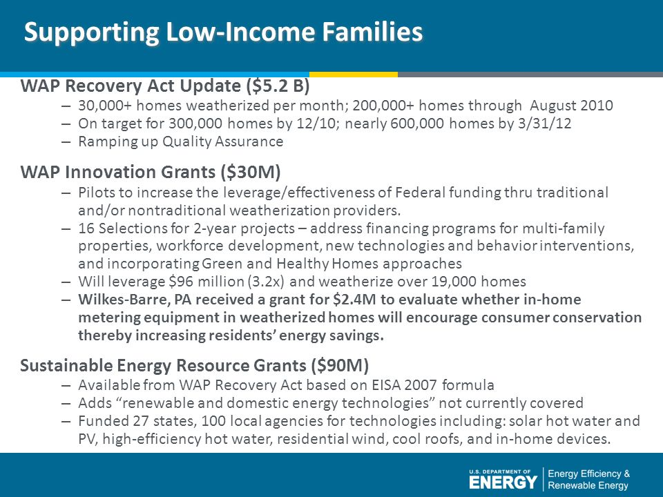 18 | Building Technologies Programeere.energy.gov WAP Recovery Act Update ($5.2 B) – 30,000+ homes weatherized per month; 200,000+ homes through Augus