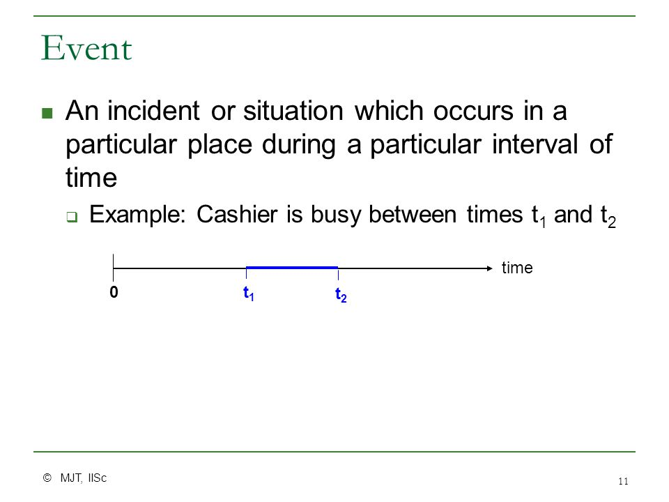 © MJT, IISc 11 Event An incident or situation which occurs in a particular place during a particular interval of time  Example: Cashier is busy between times t 1 and t 2 time 0t1t1 t2t2