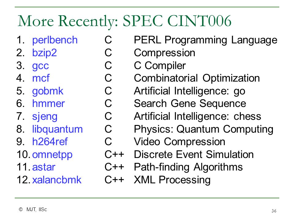 © MJT, IISc 36 More Recently: SPEC CINT006 1.perlbenchCPERL Programming Language 2.bzip2 CCompression 3.gccCC Compiler 4.mcfCCombinatorial Optimizatio