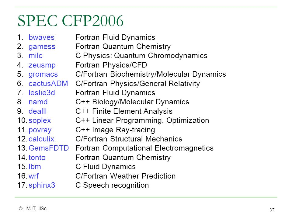 © MJT, IISc 37 SPEC CFP2006 1.bwavesFortran Fluid Dynamics 2.gamessFortran Quantum Chemistry 3.milcC Physics: Quantum Chromodynamics 4.zeusmpFortran Physics/CFD 5.gromacsC/Fortran Biochemistry/Molecular Dynamics 6.cactusADM C/Fortran Physics/General Relativity 7.leslie3dFortran Fluid Dynamics 8.namdC++ Biology/Molecular Dynamics 9.dealllC++ Finite Element Analysis 10.soplexC++ Linear Programming, Optimization 11.povrayC++ Image Ray-tracing 12.calculixC/Fortran Structural Mechanics 13.GemsFDTDFortran Computational Electromagnetics 14.tontoFortran Quantum Chemistry 15.lbmC Fluid Dynamics 16.wrfC/Fortran Weather Prediction 17.sphinx3C Speech recognition