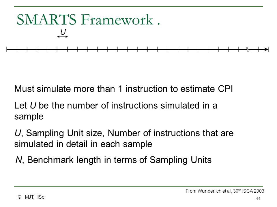 © MJT, IISc 44 SMARTS Framework. Must simulate more than 1 instruction to estimate CPI Let U be the number of instructions simulated in a sample U, Sa