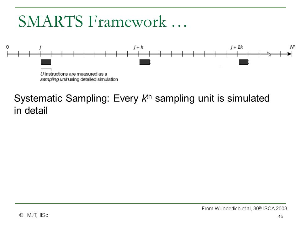 © MJT, IISc 46 SMARTS Framework … Systematic Sampling: Every k th sampling unit is simulated in detail From Wunderlich et al, 30 th ISCA 2003