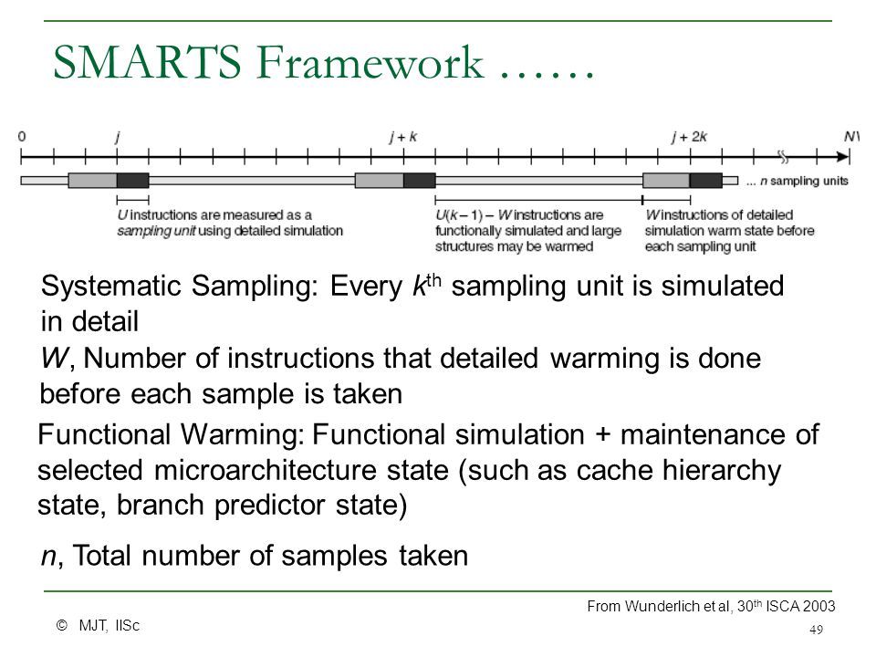 © MJT, IISc 49 SMARTS Framework …… Systematic Sampling: Every k th sampling unit is simulated in detail W, Number of instructions that detailed warming is done before each sample is taken From Wunderlich et al, 30 th ISCA 2003 n, Total number of samples taken Functional Warming: Functional simulation + maintenance of selected microarchitecture state (such as cache hierarchy state, branch predictor state)