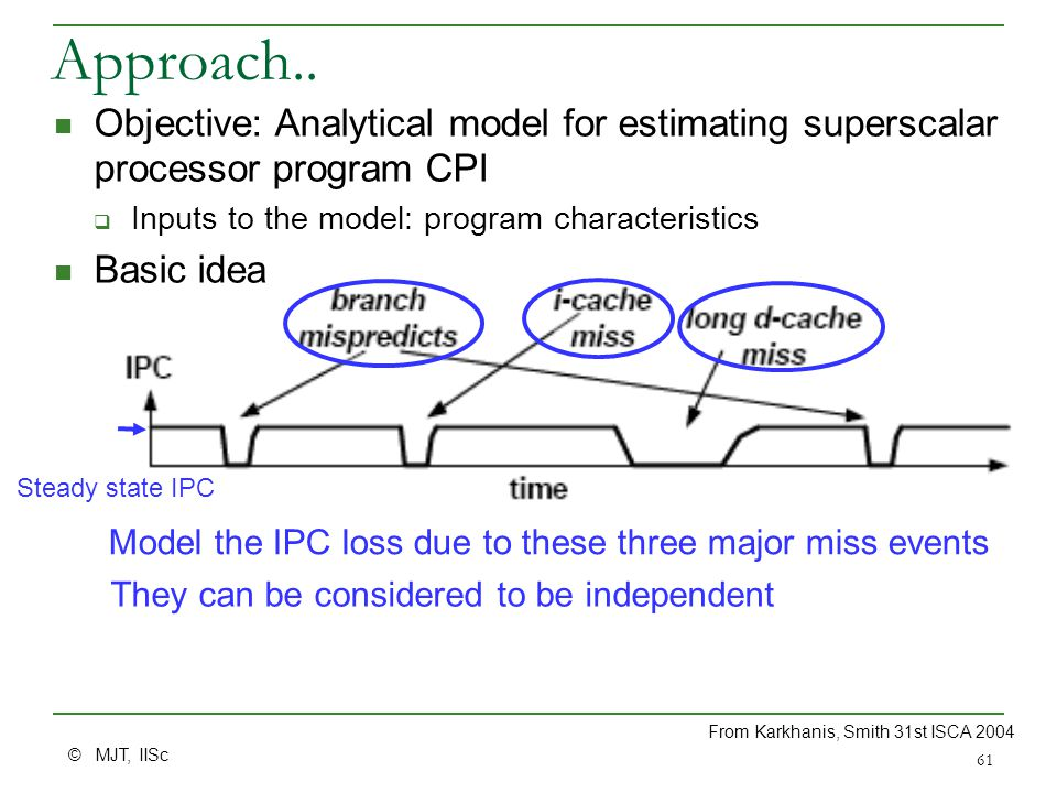 © MJT, IISc 61 Approach.. Objective: Analytical model for estimating superscalar processor program CPI  Inputs to the model: program characteristics