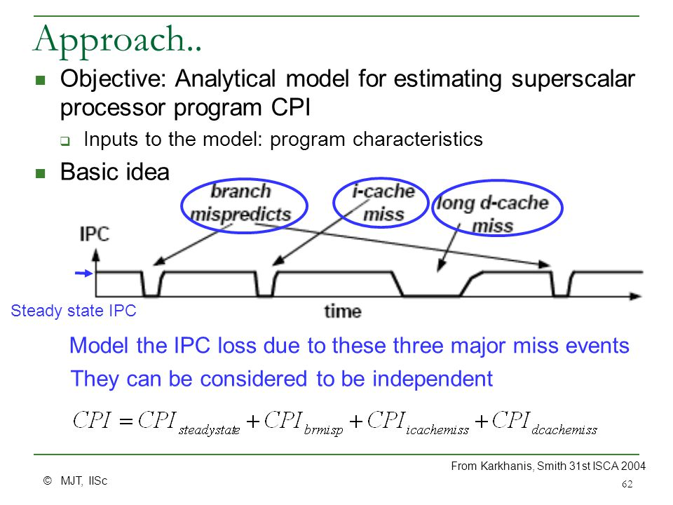 © MJT, IISc 62 Approach.. Objective: Analytical model for estimating superscalar processor program CPI  Inputs to the model: program characteristics