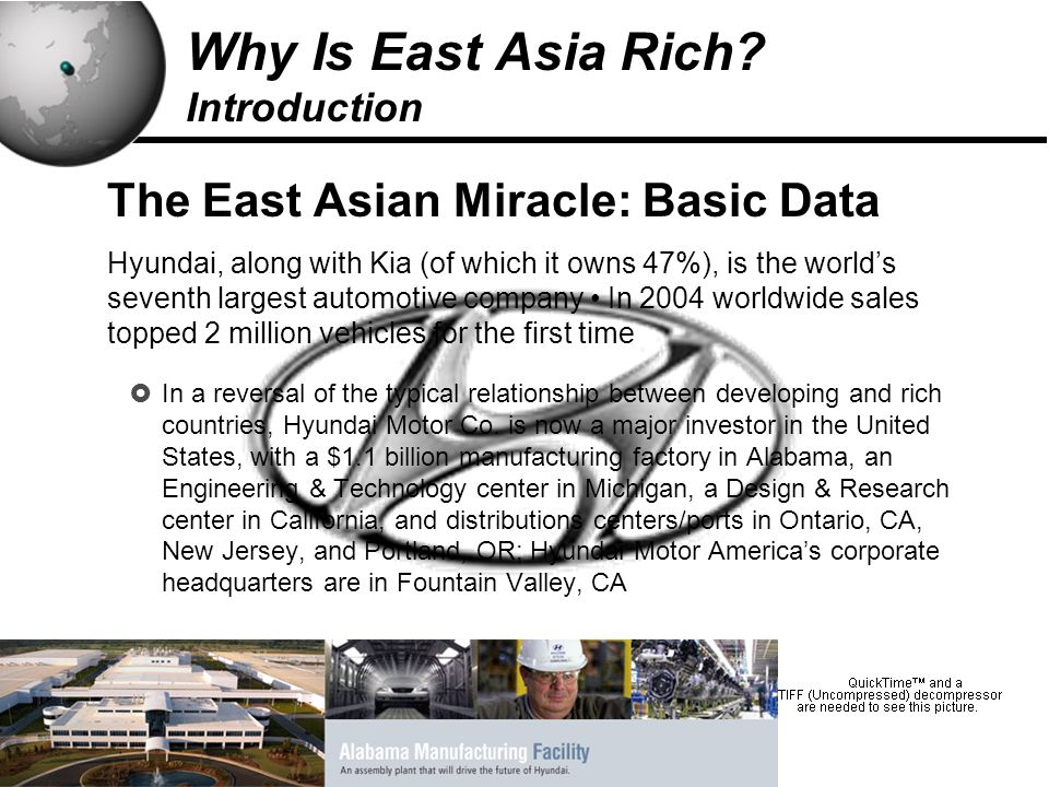 13 The East Asian Miracle: Basic Data Hyundai, along with Kia (of which it owns 47%), is the world's seventh largest automotive company In 2004 worldwide sales topped 2 million vehicles for the first time  In a reversal of the typical relationship between developing and rich countries, Hyundai Motor Co.