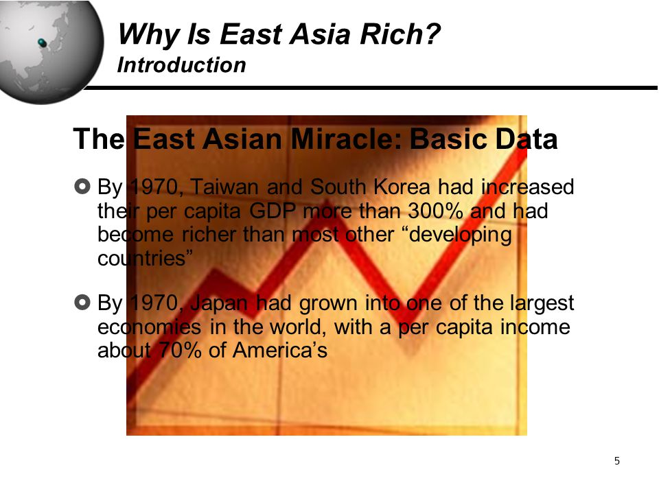 16 The East Asian Miracle: Basic Data Today, Japanese companies are market leaders in a range of industrial and high technology sectors Japan's economy, while not the economic monster it was once considered, remains the home of many of the world's strongest, most innovative and dynamic companies Why Is East Asia Rich.