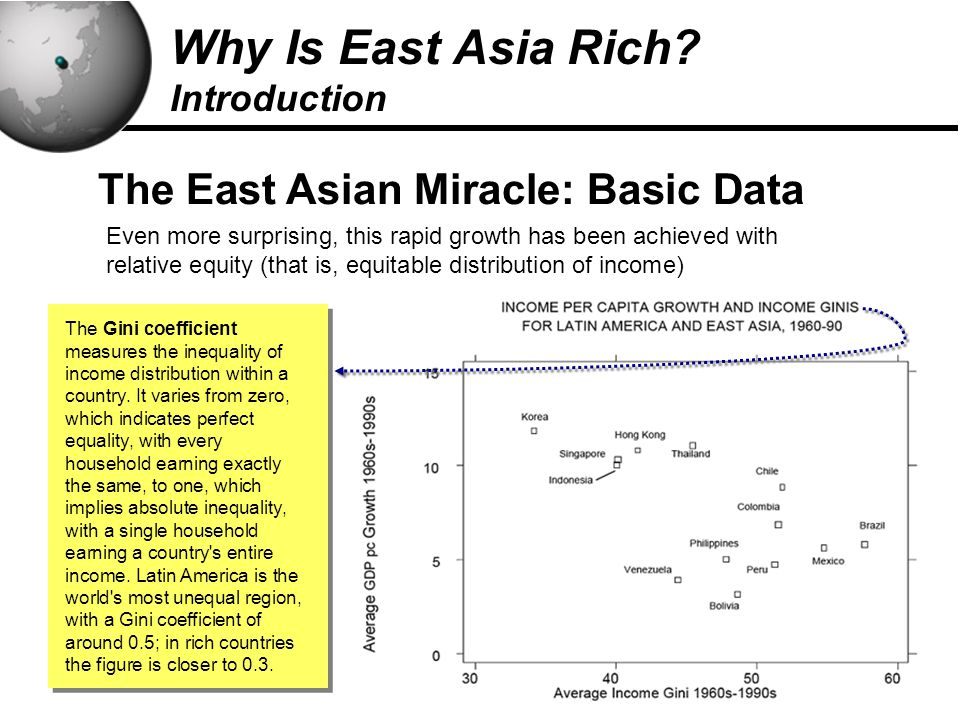 9 Why Is East Asia Rich.