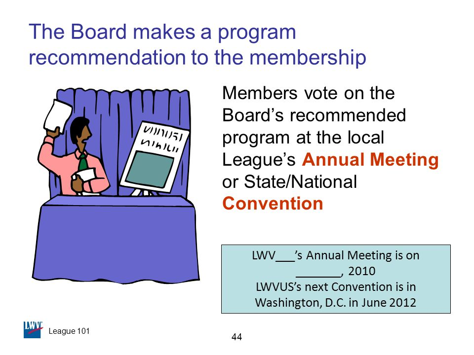 League 101 44 The Board makes a program recommendation to the membership Members vote on the Board's recommended program at the local League's Annual Meeting or State/National Convention LWV___'s Annual Meeting is on _______, 2010 LWVUS's next Convention is in Washington, D.C.