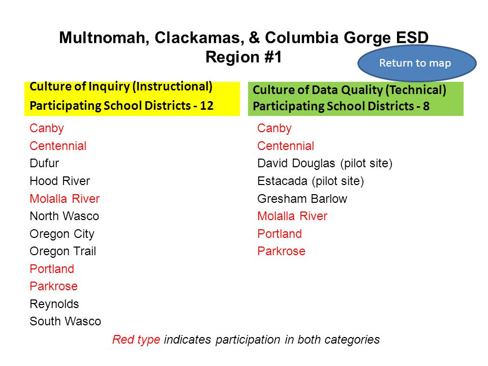 Multnomah, Clackamas, & Columbia Gorge ESD Region #1 Culture of Inquiry (Instructional) Participating School Districts - 12 Canby Centennial Dufur Hood River Molalla River North Wasco Oregon City Oregon Trail Portland Parkrose Reynolds South Wasco Culture of Data Quality (Technical) Participating School Districts - 8 Canby Centennial David Douglas (pilot site) Estacada (pilot site) Gresham Barlow Molalla River Portland Parkrose Return to map Red type indicates participation in both categories