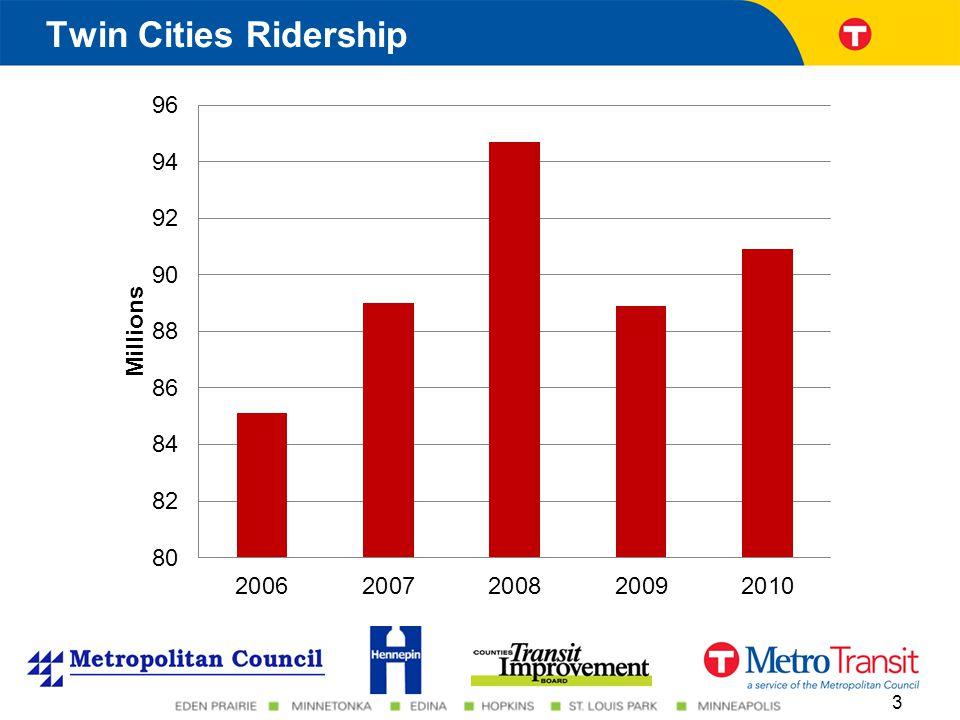 3 Twin Cities Ridership