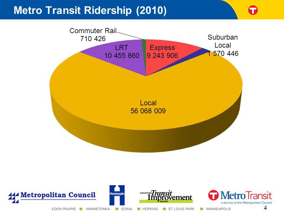 4 Metro Transit Ridership (2010)