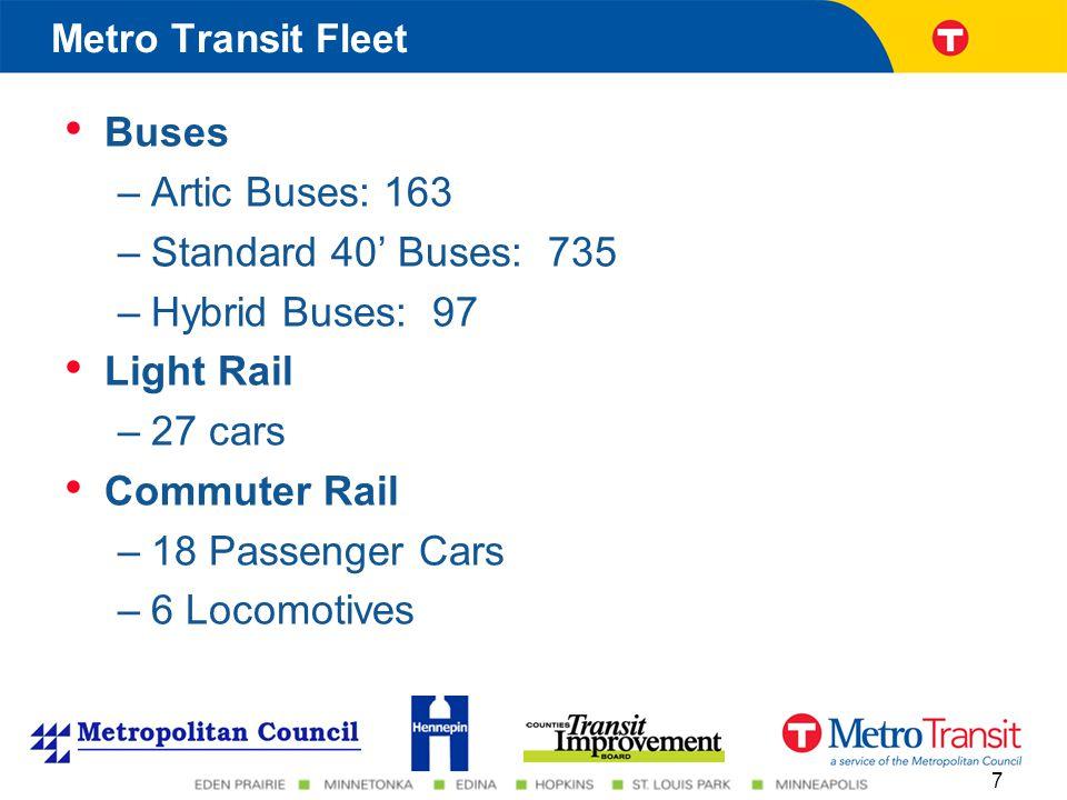 Buses –Artic Buses: 163 –Standard 40' Buses: 735 –Hybrid Buses: 97 Light Rail –27 cars Commuter Rail –18 Passenger Cars –6 Locomotives 7 Metro Transit Fleet