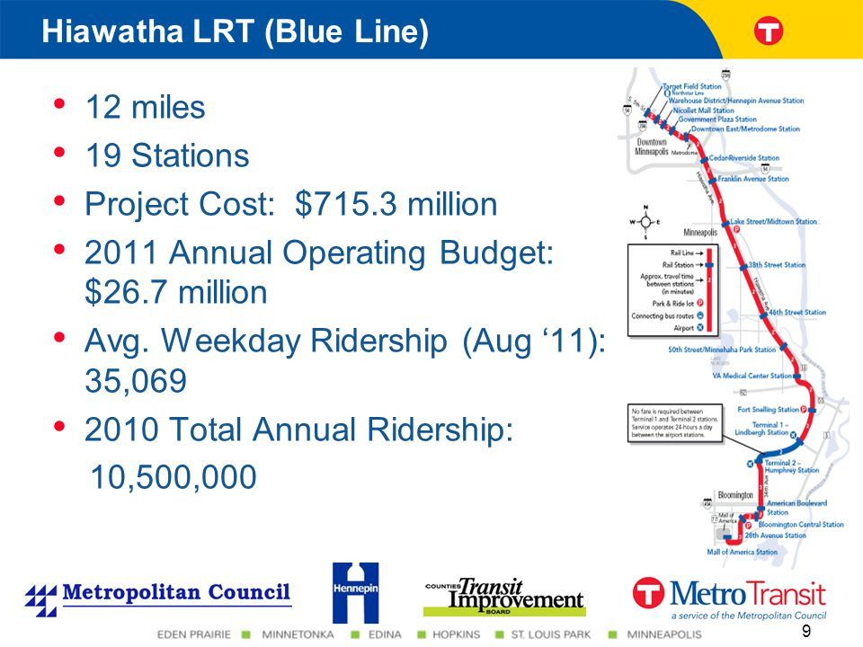 12 miles 19 Stations Project Cost: $715.3 million 2011 Annual Operating Budget: $26.7 million Avg.
