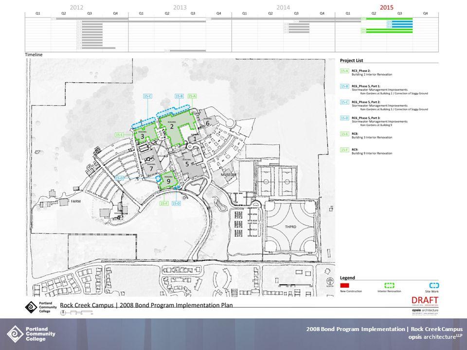 2008 Bond Program Implementation | Rock Creek Campus opsis architecture LLP