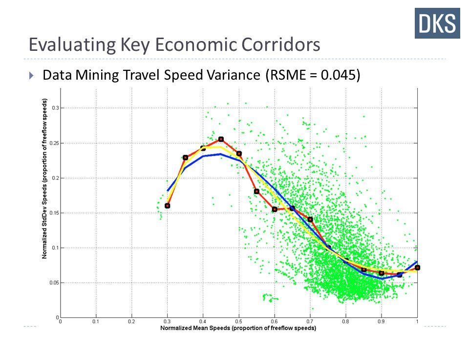 Evaluating Key Economic Corridors  Data Mining Travel Speed Variance (RSME = 0.045)