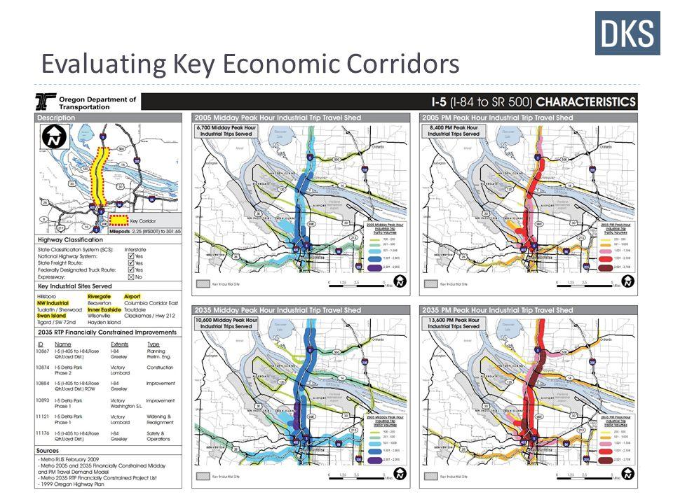 Evaluating Key Economic Corridors
