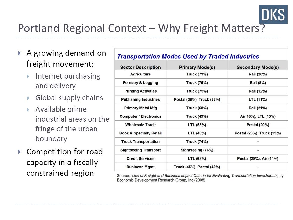 Portland Regional Context – Why Freight Matters.