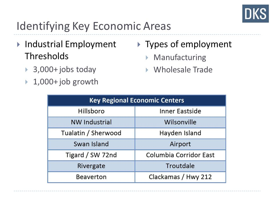 Identifying Key Economic Areas  Industrial Employment Thresholds  3,000+ jobs today  1,000+ job growth  Types of employment  Manufacturing  Wholesale Trade