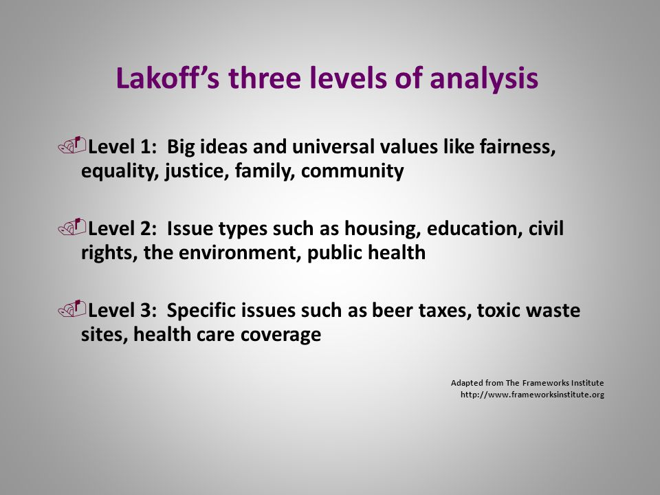 Lakoff's three levels of analysis.Level 1: Big ideas and universal values like fairness, equality, justice, family, community.Level 2: Issue types such as housing, education, civil rights, the environment, public health.Level 3: Specific issues such as beer taxes, toxic waste sites, health care coverage Adapted from The Frameworks Institute http://www.frameworksinstitute.org