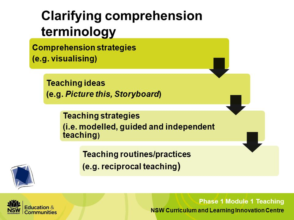 Phase 1 Module 1 Teaching NSW Curriculum and Learning Innovation Centre Comprehension strategies (e.g.