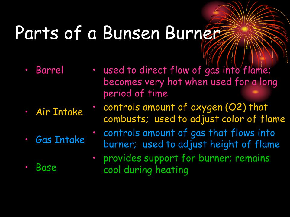Parts of a Bunsen Burner Barrel Air Intake Gas Intake Base used to direct flow of gas into flame; becomes very hot when used for a long period of time controls amount of oxygen (O2) that combusts; used to adjust color of flame controls amount of gas that flows into burner; used to adjust height of flame provides support for burner; remains cool during heating