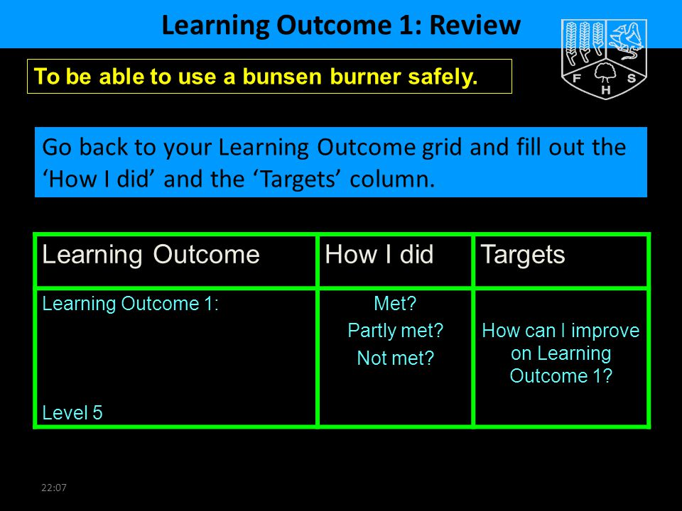 22:09 Learning Outcome 1: Review Learning OutcomeHow I didTargets Learning Outcome 1: Level 5 Met? Partly met? Not met? How can I improve on Learning