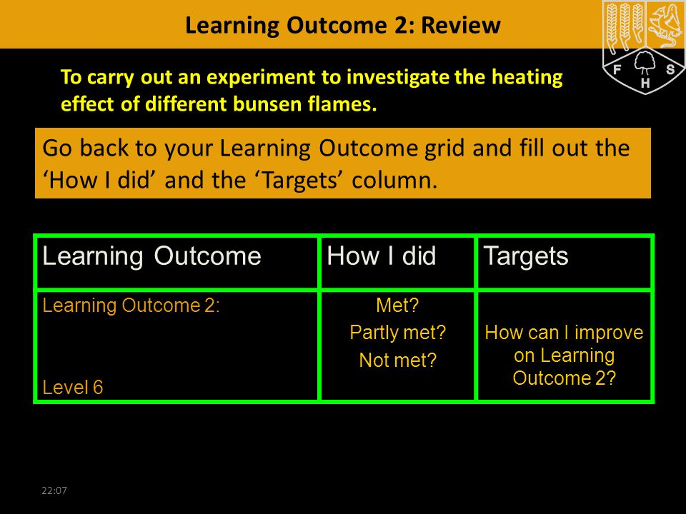 22:09 Learning Outcome 2: Review Learning OutcomeHow I didTargets Learning Outcome 2: Level 6 Met? Partly met? Not met? How can I improve on Learning