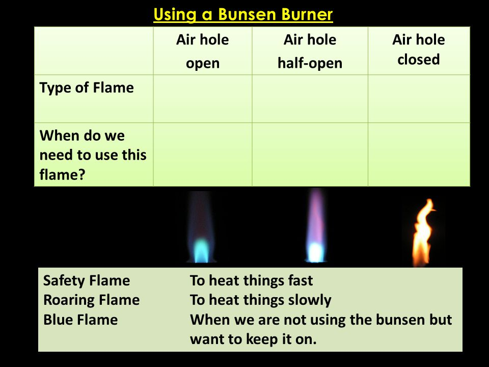 Using a Bunsen Burner Safety FlameTo heat things fast Roaring FlameTo heat things slowly Blue FlameWhen we are not using the bunsen but want to keep i